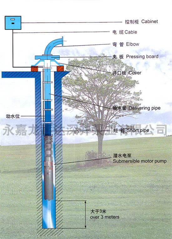 潜水泵安装示意图